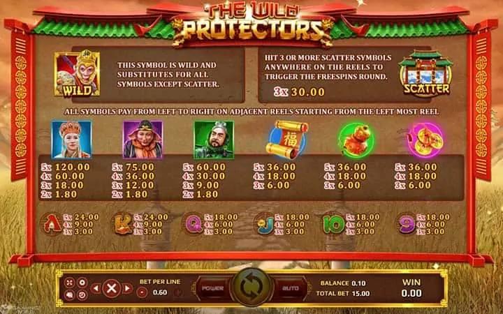 The Wild Protectors สล็อต