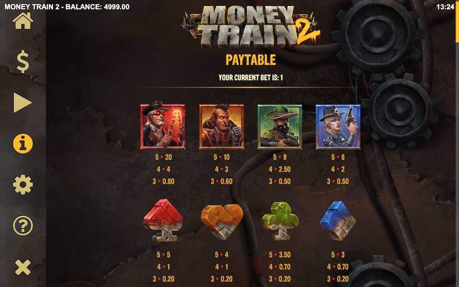 เกม Money Train